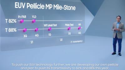 삼성, EUV 공정 필수품 '펠리클' 직접 개발