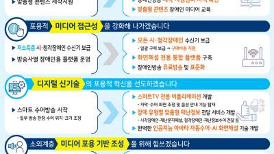 방통위, 장애인방송 세계 선도 목표 '미디어 포용 종합계획' 추진