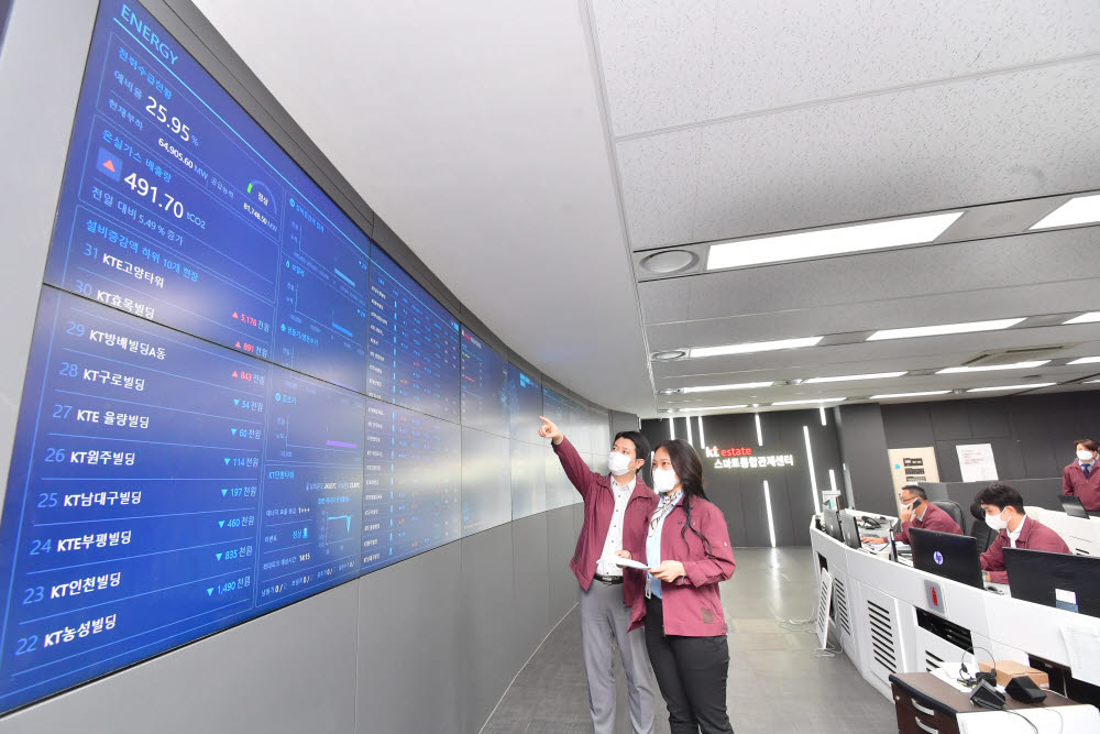 KT 에스테이트 스마트통합관제센터