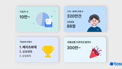 '토스보험파트너' 가입 설계사 10만명 돌파