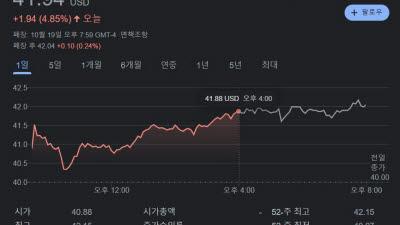 이루다투자일임, 비트코인ETF 상품 첫 소개
