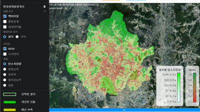 한양대 산학협력단-한국공간정보통신, 도시생태계 통합관리시스템 내 건강성 평가 시스템 개발