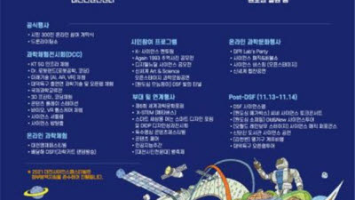{htmlspecialchars(대전시, '2021 대전사이언스페스티벌' 개최)}