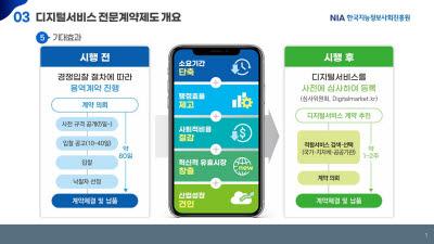 {htmlspecialchars([디지털경제 성장엔진, ICT기금]〈3〉디지털서비스전문계약제도, 계약금액 1100억원 달성)}